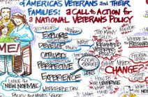 SWPI Releases Report from Veterans Policy Symposium